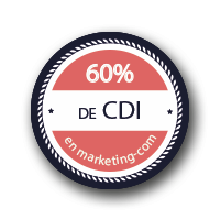 60 % de CDI dans le secteur marketing - communication